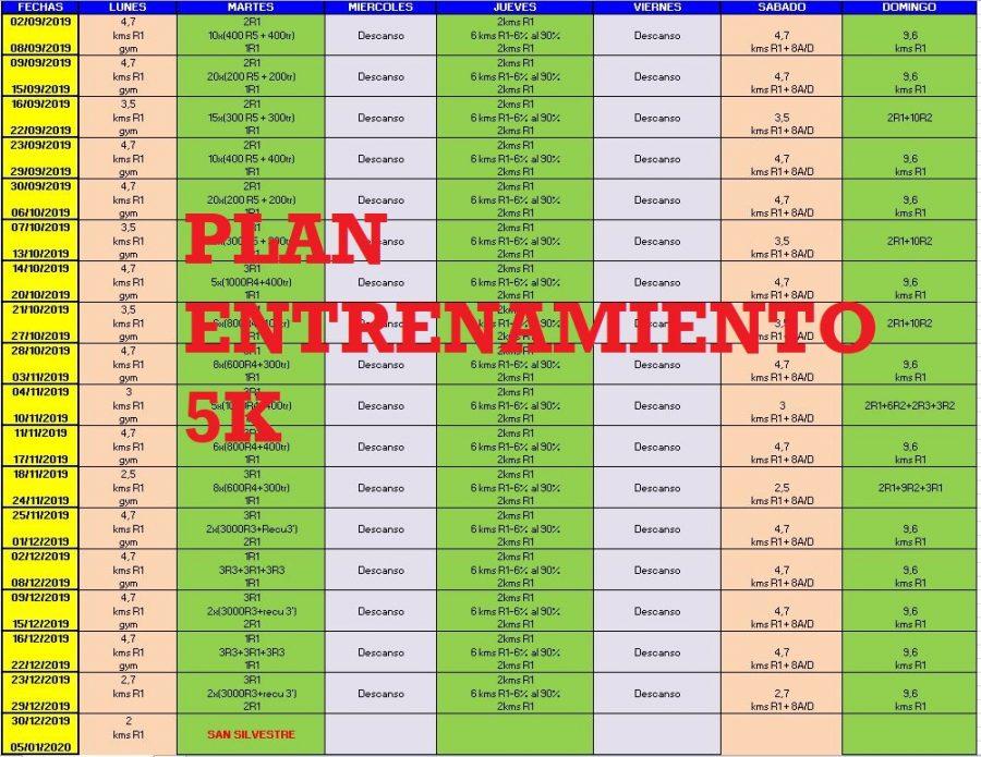 Plan entrenamiento 5K