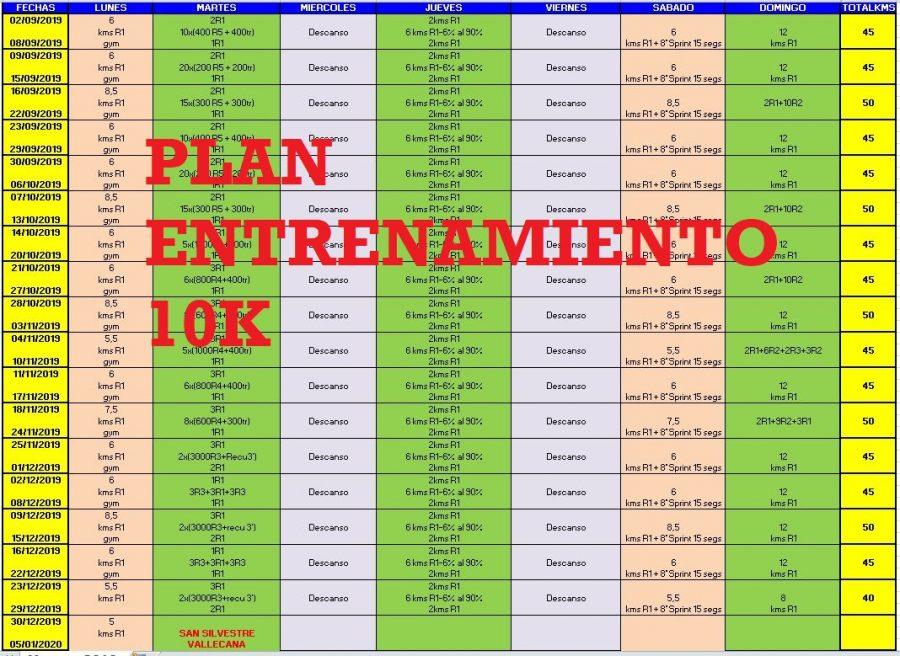 Plan entrenamiento 10K
