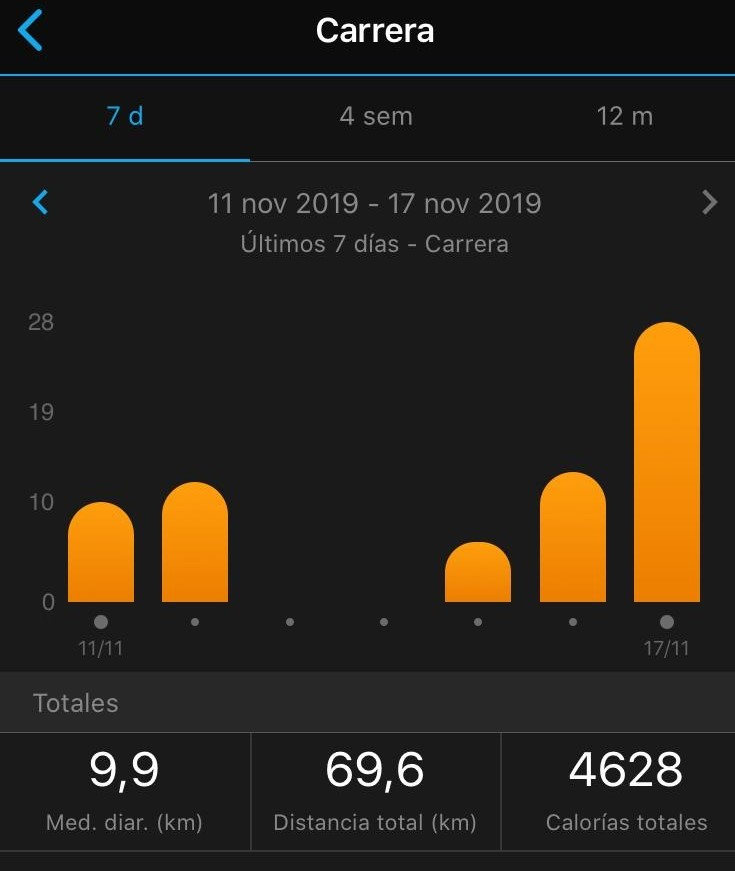 Kilometros Semana 2