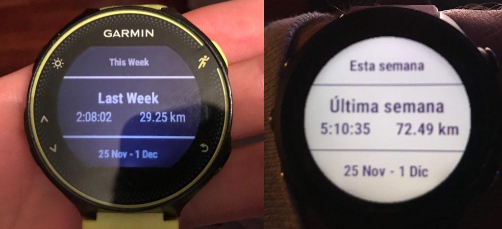 101 kilómetros para la semana 5